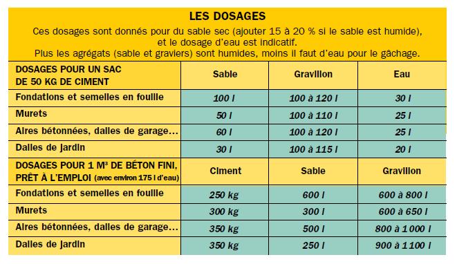 dosage. Black Bedroom Furniture Sets. Home Design Ideas